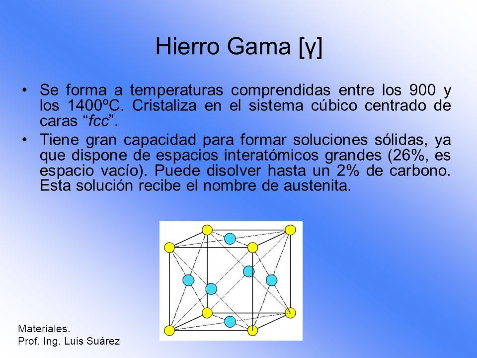 Hierro Gama [γ] Se forma a temperaturas comprendidas entre los 900 y los 1400ºC. Cristaliza en el sistema cúbico centrado de caras fcc .